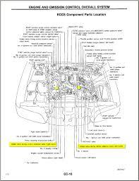 2000 infiniti i30 engine diagram wiring diagrams best 2000 infiniti i30 engine diagram auto electrical wiring diagram 2000 infiniti q45 engine diagram 2000 infiniti