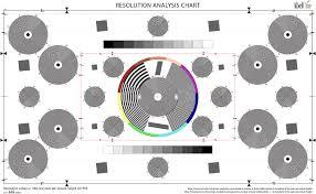 Abelcine Resolution Analysis Chart Faq Tutorials Guides