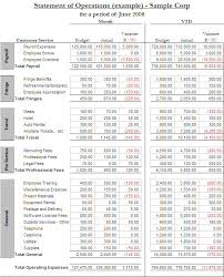 What Is An Expense Budget Business Management Training How To Create A Budget