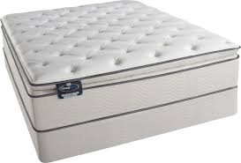 simmons beautyrest classic. Beautyrest Classic Memory Foam Pillow Simmons .