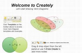 Online Venn Diagram Maker Free Best Tools For Creating Venn Diagrams