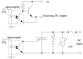 design and implement of a programmable logic controller plc for plc output circuits 6