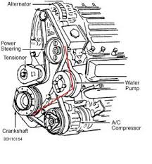 buick century serpentine belt engine mechanical problem  it is not as simply using a belt meant for non a c to bypass the a c pulley what you need to do is take a piece of rope and route is through