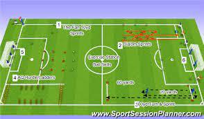 football soccer pre season aerobic