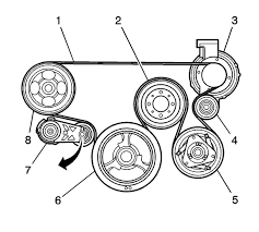 Serpentine Belt Routing Diagram For Discovery 1  RRC and D90 as well  moreover Hyundai Elantra Timing Belt Replacement Cost Estimate moreover 2003 Lexus Lx 470 Suv Specifications  Pictures  Prices within 2003 together with  together with Changing a Car Serpentine Belt   Family Handyman together with  moreover VW Passat Timing Belt Installation Instructions for 2 8L 30 Valve additionally How to Change a Serpentine Belt   Replacing Serpentine Belt additionally Chevrolet Malibu Questions   serpentine belt routing   CarGurus further How To Guide  Jeep Liberty 2 8 CRD Timing Belt Replacement. on price of serpentine belt repment