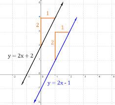 parallel planes symbol. parallel lines planes symbol