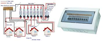 how to wire breaker box elec eng world Wiring Breaker Box Diagram how to wire breaker box circuit breaker box wiring diagram