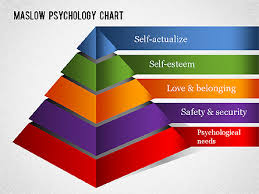 Pyramid Ppt Hierarchy Of Needs Pyramid Presentation Template For