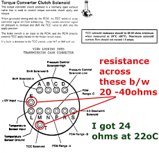 4l60e transmission lock up wiring diagram free download wiring Chevy 4L60E Transmission Wiring Diagram 4l60e wiring diagram daytonva150 rh daytonva150 com