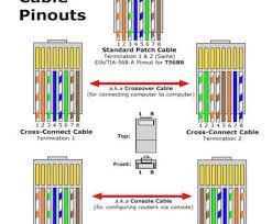rj45 wiring diagram t568a popular ethernet wiring diagram t568a rj45 wiring diagram t568a practical 5 wiring diagram t568a wiring diagrams