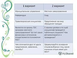 Презентация на тему Контрольные работы Для студентов  Контрольные работы Для студентов бакалавриата и специалитета для самостоятельной подготовки 2 1