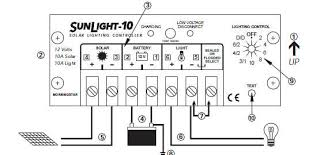 diy truck or rv mounted pv system here is the wiring diagram from the morningstar website