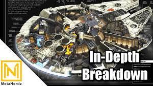 Yt 1300 Light Freighter Millenium Falcon Complete Breakdown Yt 1300 Light Freighter Star Wars Ships Explained