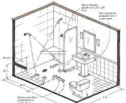 Standard shower dimensions Tub Shower Size Marvellous Bathroom Shower Dimensions Standard Shower Size Standard Shower Size Master Bath Designing Showers Darwincountryinfo Shower Size Marvellous Bathroom Shower Dimensions Standard Shower