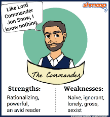 the commander in the handmaid s tale chart view able image