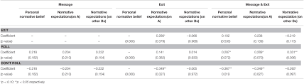 frontiers perceived legitimacy of normative expectations org