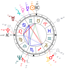 Astrology And Natal Chart Of Cindy Mccain Born On 1954 05 20