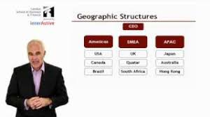 Youtube Organizational Chart Lsbf Global Mba Introduction To Organisational Structure
