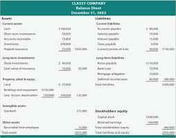 Profit And Loss And Balance Sheet Example Balance Sheet Example Excel Balance Sheet Template