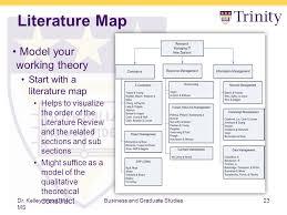 analysis essay meaning method