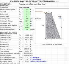 Retaining Wall Structural Design Example Design Of Gravity Retaining Walls In Excel Sloped And Stepped