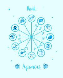Aquarius Astrology Chart For Babies Children Plus A Star Chart Toolkit_a Navigational Guide For Understanding Astrology
