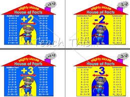 House Of Facts Fact Families Printable Maths Teacher