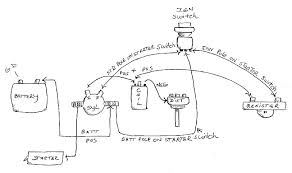 wire diagrams for cars wiring diagram and schematic design clic car wiring diagrams and schematics