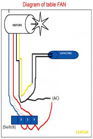 table fan winding diagram pdf data wiring diagram todaytable fans wire diagram all wiring diagram coil