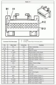 2007 grand prix stereo wiring diagram wiring diagram for you • pontiac grand am stereo wiring harness electrical wiring diagrams rh 18 phd medical faculty hamburg de 2007 grand prix fuse box 2007 grand prix fuse box