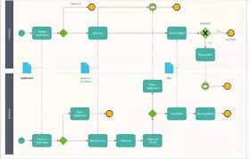 Flow Chart Diagram Maker How To Design A Diagram Software Flowchart Quora