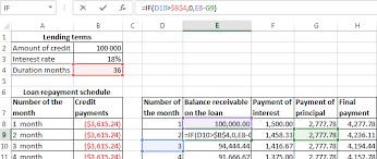 Principal Payment Calculation Calculation Of Credit In Excel And The Formula Of Monthly