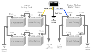 house battery wiring diagram house image wiring ultra trik l start starting battery charger maintainer on house battery wiring diagram