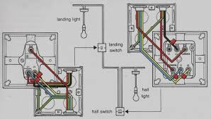 gallery of light switch 2 way wiring diagram 3 wire system new Two- Way Switch Wiring pictures of light switch 2 way wiring diagram wire two a gang uk
