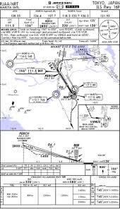 Ifr Terminal Charts For Tokyo Narita Rjaa Jeppesen Rjaa
