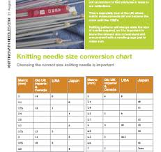 Sizes Conversions Archives Knitting And Needles