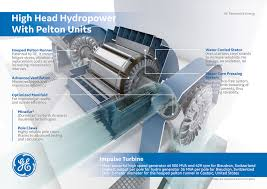 hydroelectric generator diagram. GE-Poster-Hydro-Pelton-Technology-Low-Res Hydroelectric Generator Diagram T