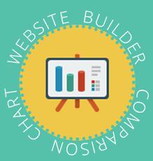Create Comparison Chart Online Website Builder Comparison Chart Dec 2019