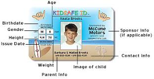 Carddetail Station Template Card Templates - Kids Id