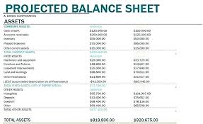 Balance Sheet Projections Large Size Of Balance Sheet Examples Excel Projected Format