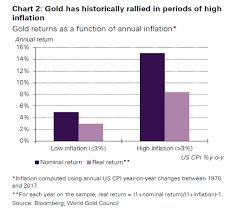 Gold The Perfect Storm For 2018 Goldsilver Com