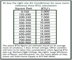 Calculate Btus For Room Cutefactory Co