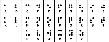 Braille Number Chart Braille Verse Kids Of Courage