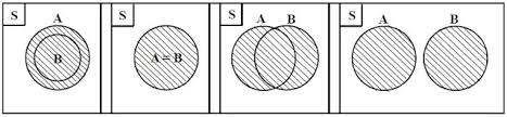 Diagram Venn Gabungan Pengertian Dan Contoh Soal Gabungan Dua Himpunan Info