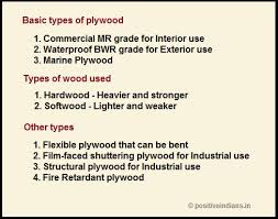 Plywood Conversion Chart Types Of Plywood