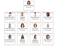 Small Business Organizational Structure Chart How To Create An Organizational Chart For Your Small
