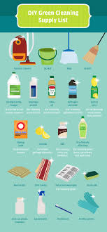 Green Spring Cleaning Tips Fix Com