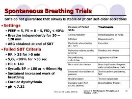 Spontaneous Breathing Trials Settings Peep 5 Ps 0