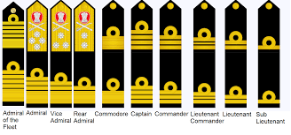 Navy Rank Insignia Chart Indian Navy Ranks Insignia Badges Of Indian Navy Ranks