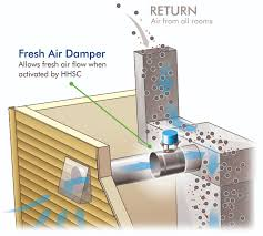 air conditioning damper. download resources. fresh air damper sales sheet conditioning o